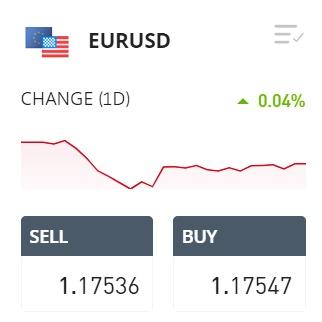 Gambar Forex EURO - USD