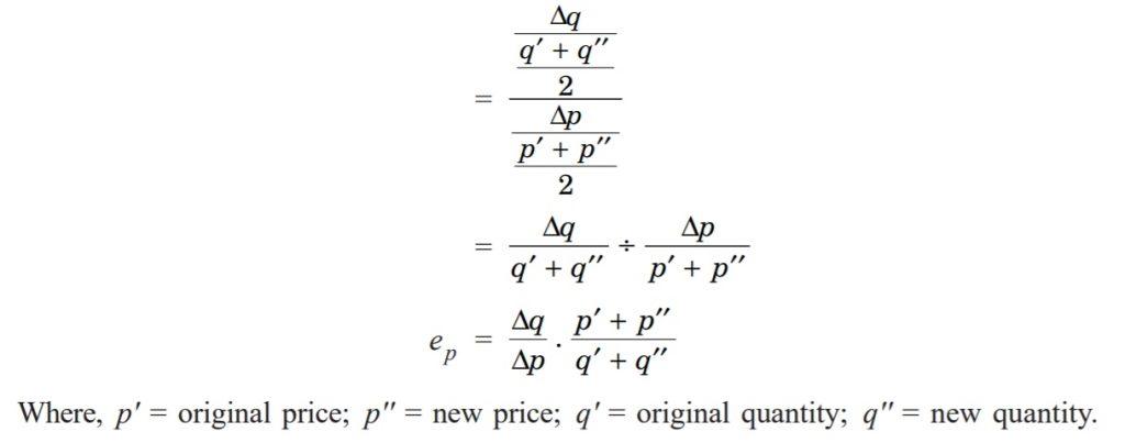 Gambar Permintaan dalam Metode Busur